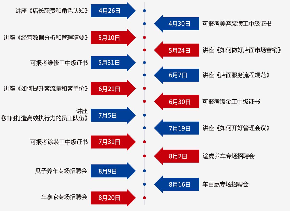 成长轨迹-武汉万通汽车学校