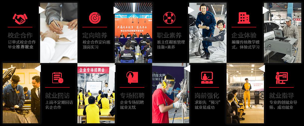 就业服务-武汉万通汽修学校